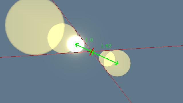 lensflare_ratios